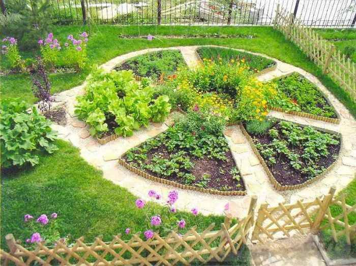 amazing garden ideas-192880796527653464